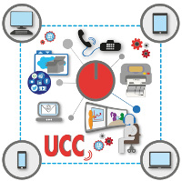 Unified Communication and Collaboration